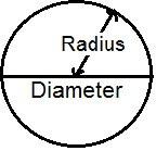 Circle Calculator - Calculate Area, Diameter, Circumference